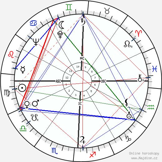 John Cage wikipedie wiki 2018, 2019 horoskop