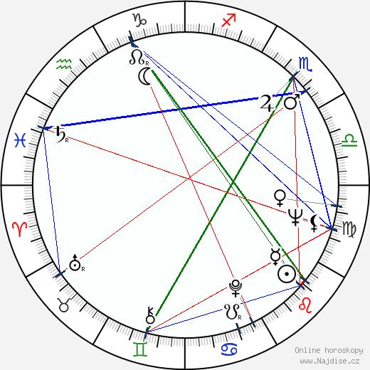 John Cazale wikipedie wiki 2019, 2020 horoskop