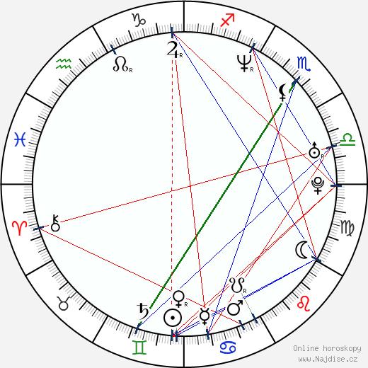 John Cho wikipedie wiki 2020, 2021 horoskop