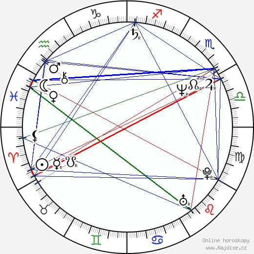 John D'Aquino wikipedie wiki 2018, 2019 horoskop