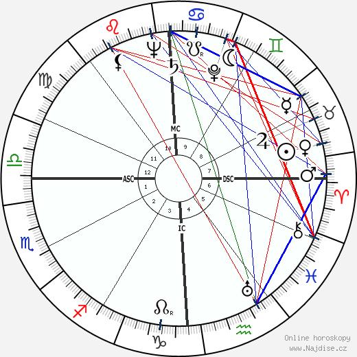 John Dagenhard wikipedie wiki 2018, 2019 horoskop