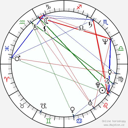 John Debney wikipedie wiki 2019, 2020 horoskop