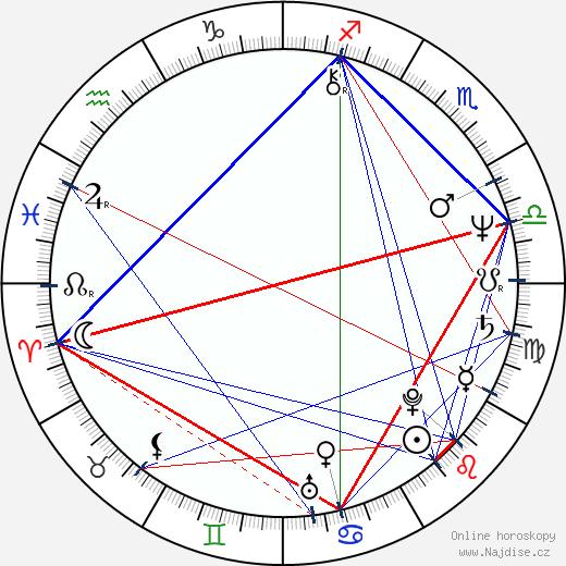 John Dowie wikipedie wiki 2018, 2019 horoskop