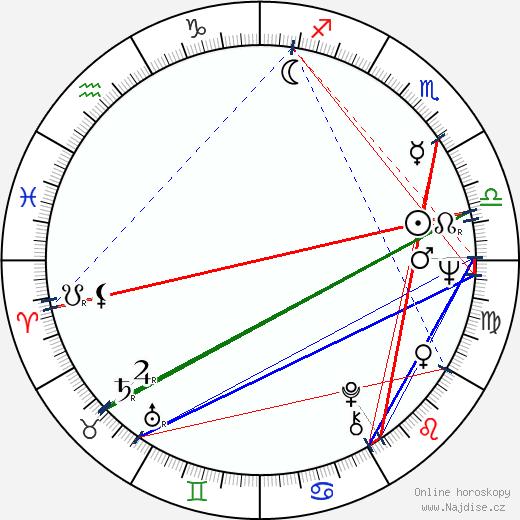 John E. Warnock wikipedie wiki 2017, 2018 horoskop