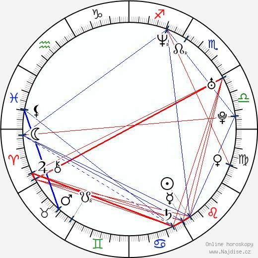 John Erik Kaada wikipedie wiki 2018, 2019 horoskop