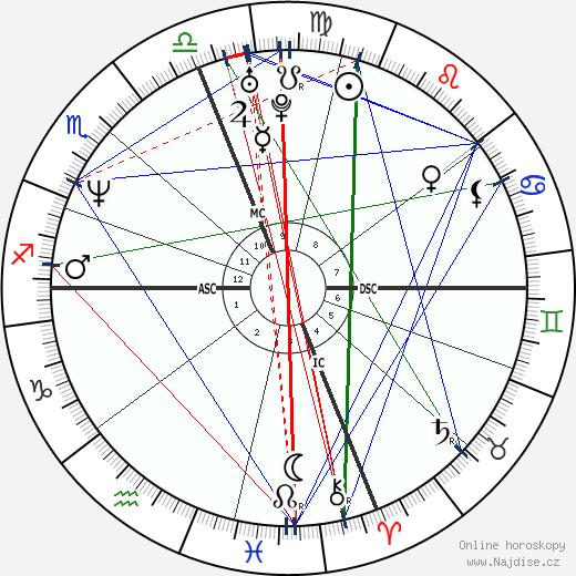 John Francis Baumgardner wikipedie wiki 2018, 2019 horoskop