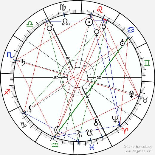 John Galsworthy wikipedie wiki 2019, 2020 horoskop