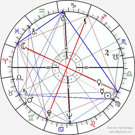 John Gorton wikipedie wiki 2018, 2019 horoskop
