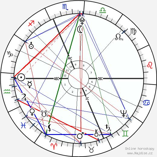 John Hancock wikipedie wiki 2018, 2019 horoskop