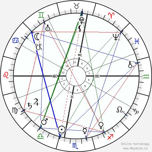John Herbert Quick wikipedie wiki 2018, 2019 horoskop