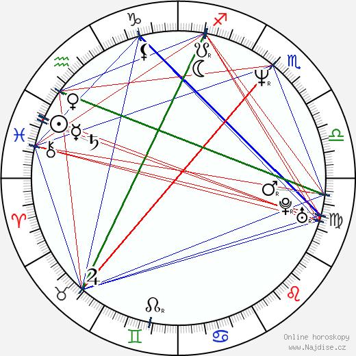 John Hillard wikipedie wiki 2019, 2020 horoskop