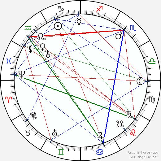 John J. Pershing wikipedie wiki 2019, 2020 horoskop