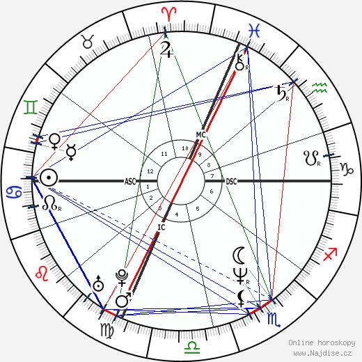 John Joubert wikipedie wiki 2020, 2021 horoskop