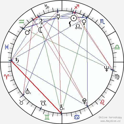 John Kennedy Toole wikipedie wiki 2018, 2019 horoskop