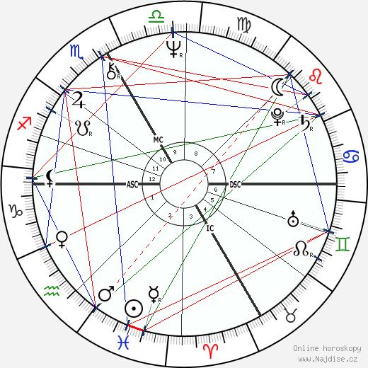 John Kitzhaber wikipedie wiki 2018, 2019 horoskop