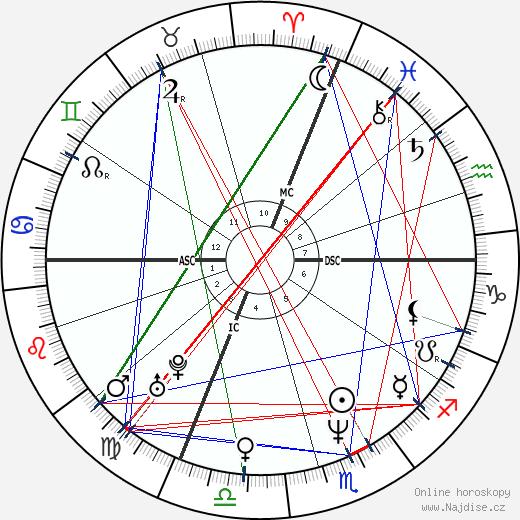 John L'Ecuyer wikipedie wiki 2018, 2019 horoskop