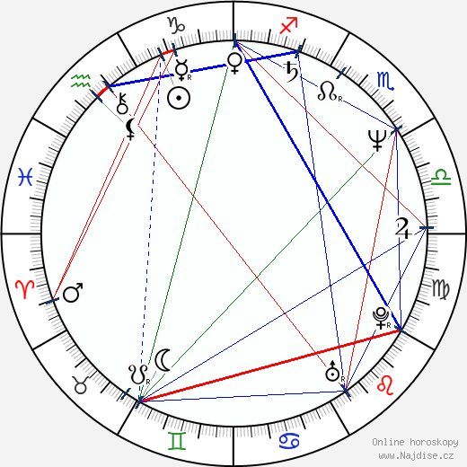 John Lasseter wikipedie wiki 2019, 2020 horoskop
