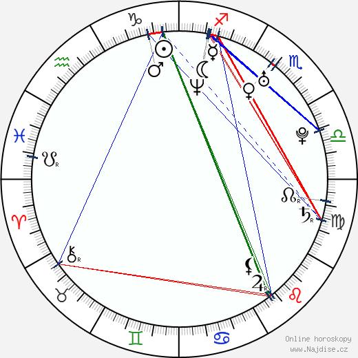 John Legend wikipedie wiki 2019, 2020 horoskop