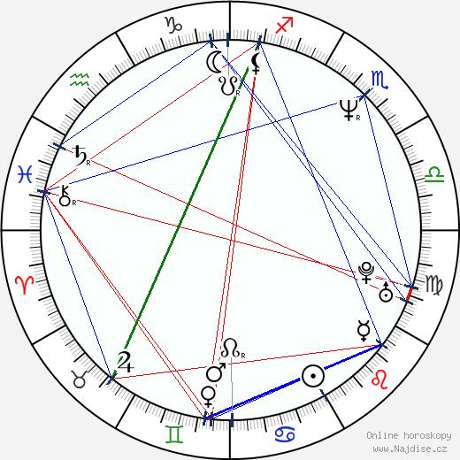 John Leguizamo wikipedie wiki 2019, 2020 horoskop