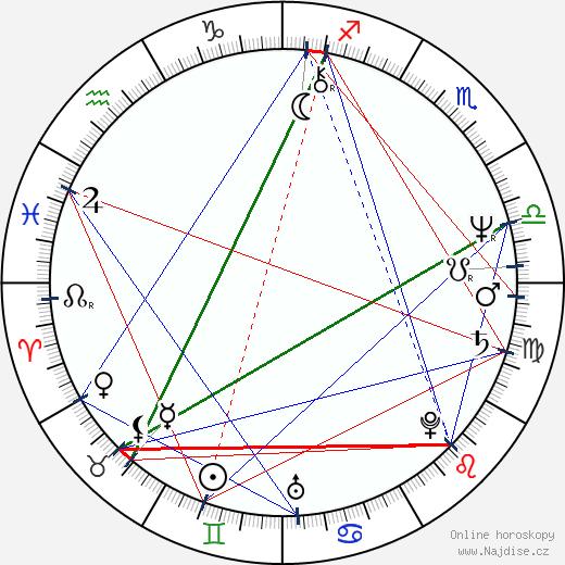 John M. Jackson wikipedie wiki 2017, 2018 horoskop