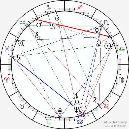 John Marley wikipedie wiki 2017, 2018 horoskop