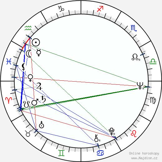 John Maxwell Coetzee wikipedie wiki 2018, 2019 horoskop