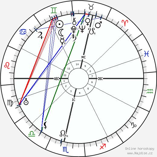John Maynard Keynes wikipedie wiki 2018, 2019 horoskop