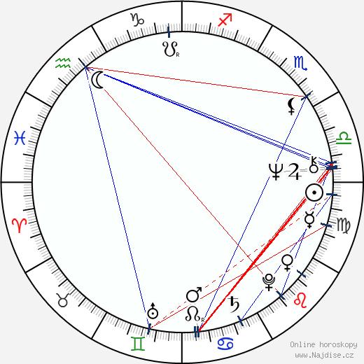 John McAfee wikipedie wiki 2020, 2021 horoskop