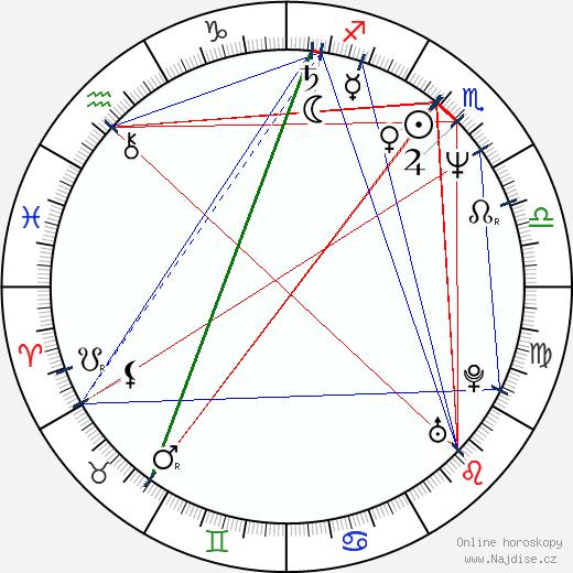 John McConnell wikipedie wiki 2018, 2019 horoskop