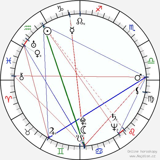John McLiam wikipedie wiki 2017, 2018 horoskop
