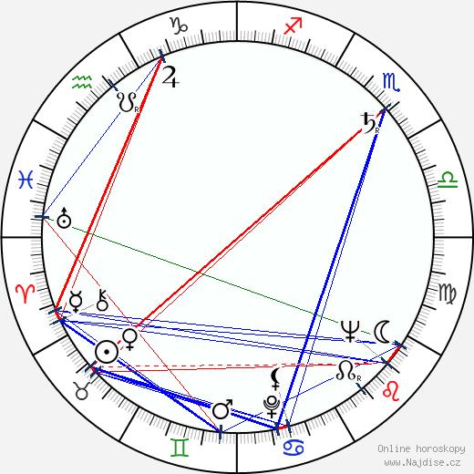 John Neville wikipedie wiki 2019, 2020 horoskop