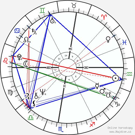 John Perkins wikipedie wiki 2018, 2019 horoskop
