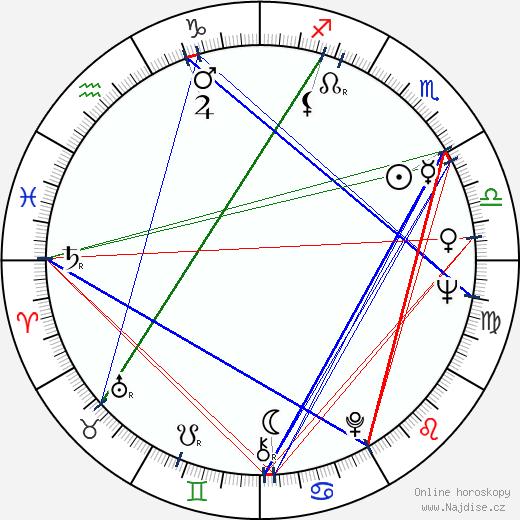 John R. Stafford wikipedie wiki 2018, 2019 horoskop