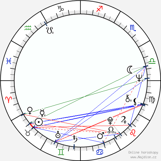 John Rhys-Davies wikipedie wiki 2019, 2020 horoskop