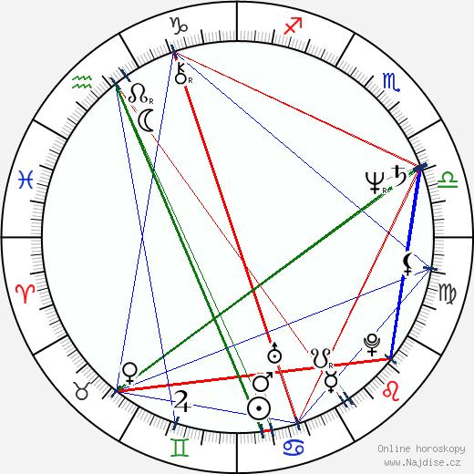 John S. Davies wikipedie wiki 2020, 2021 horoskop