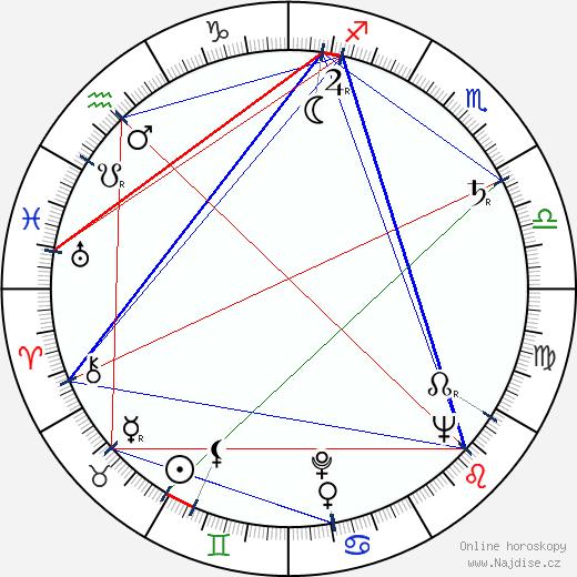 John Sandford wikipedie wiki 2019, 2020 horoskop