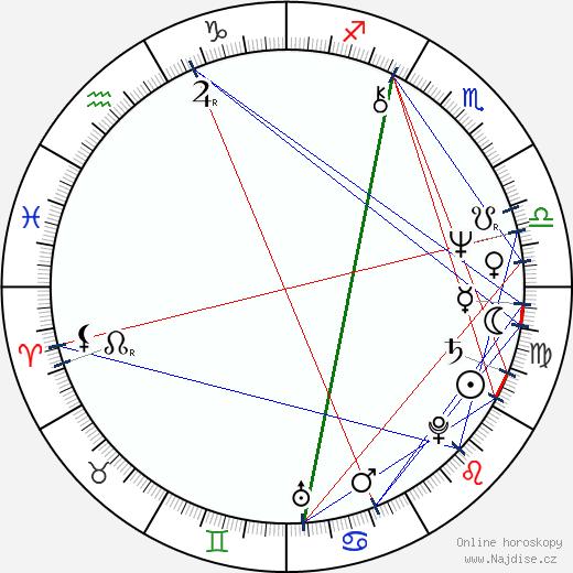 John Savage wikipedie wiki 2018, 2019 horoskop