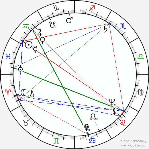 John Schlesinger wikipedie wiki 2018, 2019 horoskop