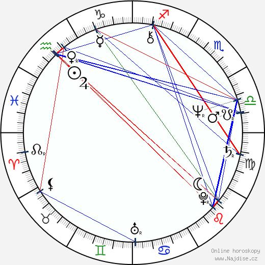 John Schlitt wikipedie wiki 2018, 2019 horoskop