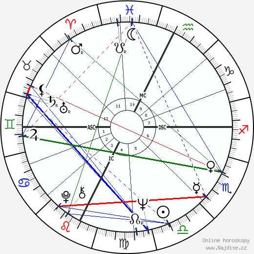 John Sinclair wikipedie wiki 2020, 2021 horoskop