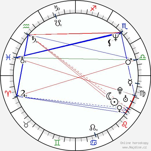 John Stamos wikipedie wiki 2017, 2018 horoskop