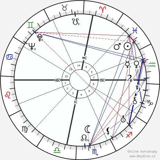 John Steinbeck wikipedie wiki 2018, 2019 horoskop
