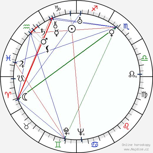 John von Neumann wikipedie wiki 2019, 2020 horoskop
