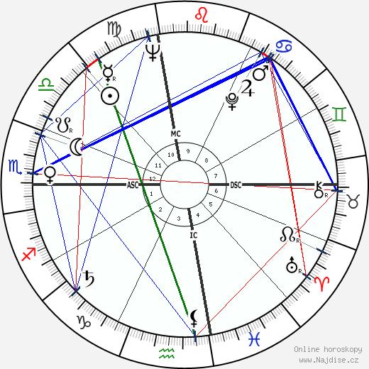 John W. Young wikipedie wiki 2019, 2020 horoskop