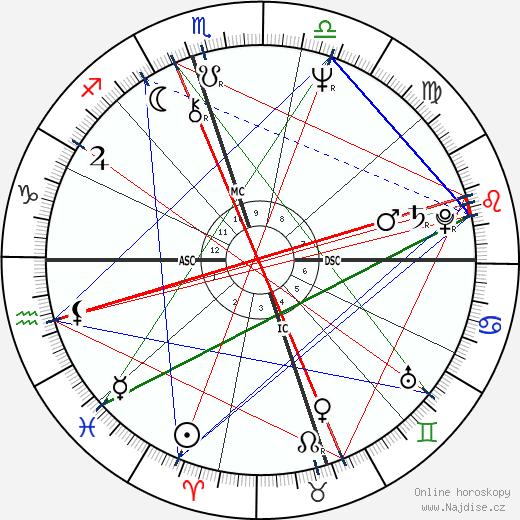Johnny Dowd wikipedie wiki 2020, 2021 horoskop