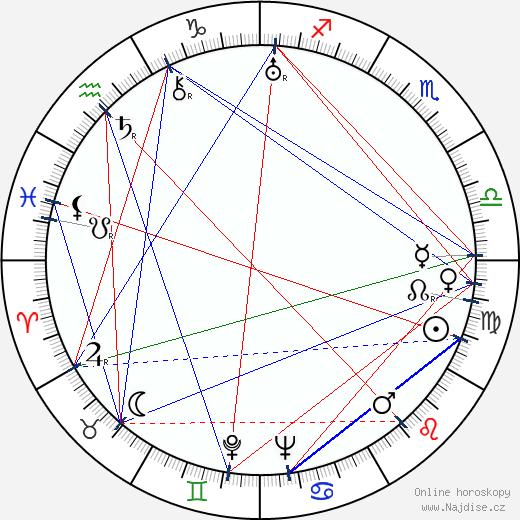 Johnny Mack Brown wikipedie wiki 2017, 2018 horoskop