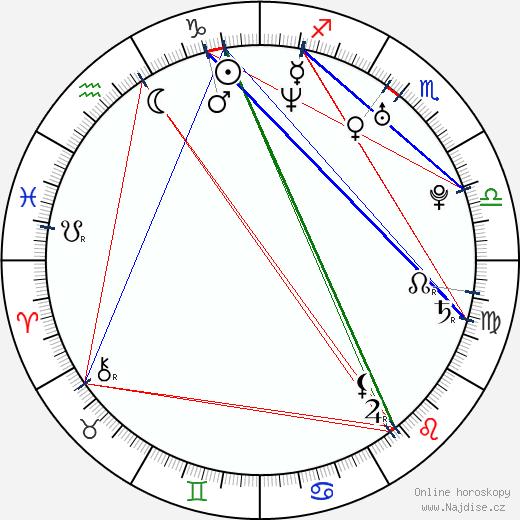 Johnny Sins wikipedie wiki 2020, 2021 horoskop