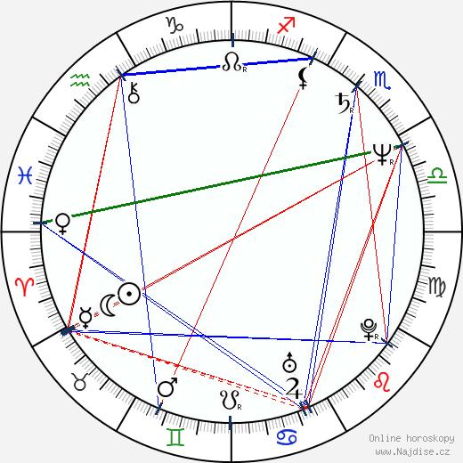 Johnny To wikipedie wiki 2017, 2018 horoskop