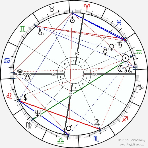 Johnny Watson wikipedie wiki 2020, 2021 horoskop