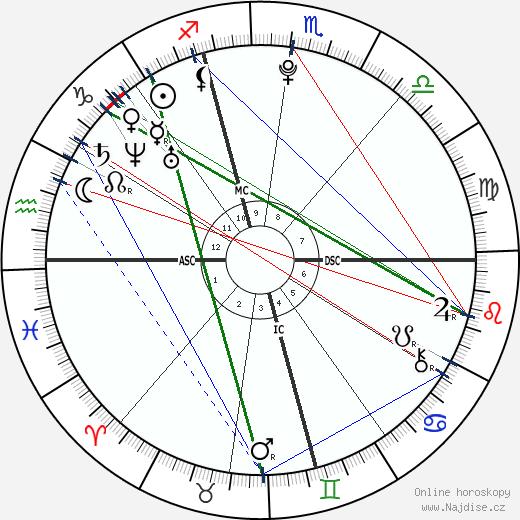 JoJo wikipedie wiki 2018, 2019 horoskop
